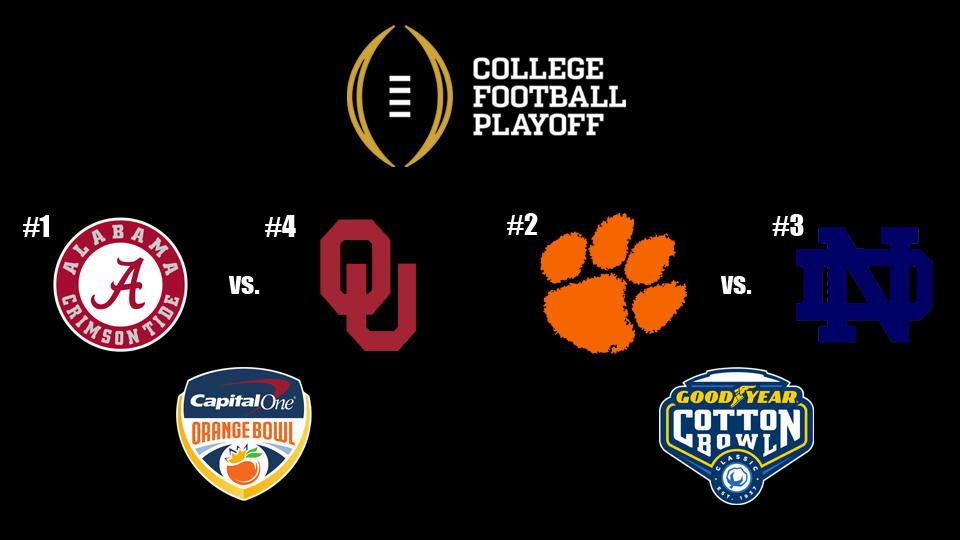 College Football – Le programme des playoffs et des bowls