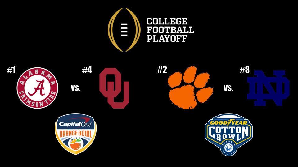 College Football – Le programme des playoffs et des bowls
