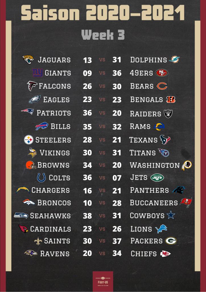 Résultats NFL Week 3