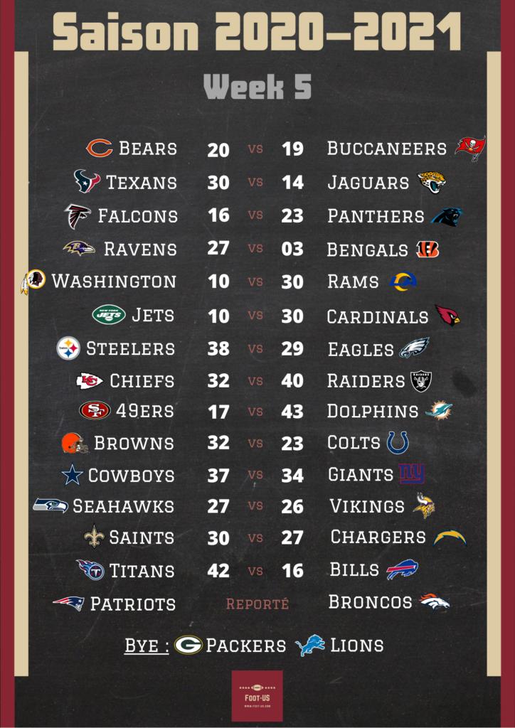 Résultats NFL Week 5
