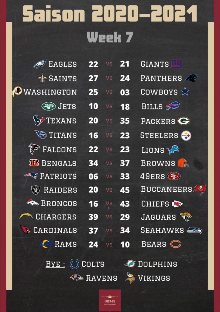 Résultats NFL Week 7