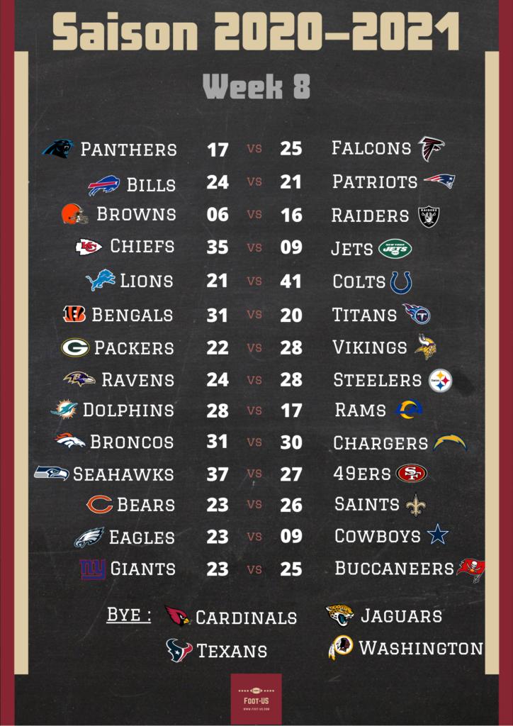 Résultats NFL Week 8