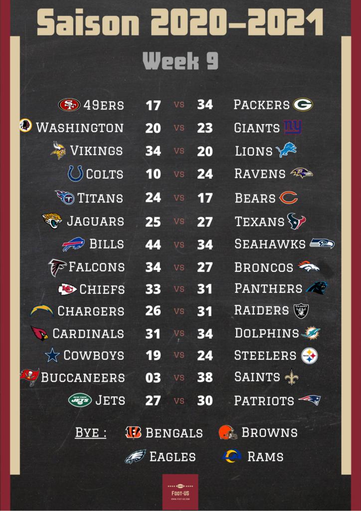 Résultats NFL Week 9
