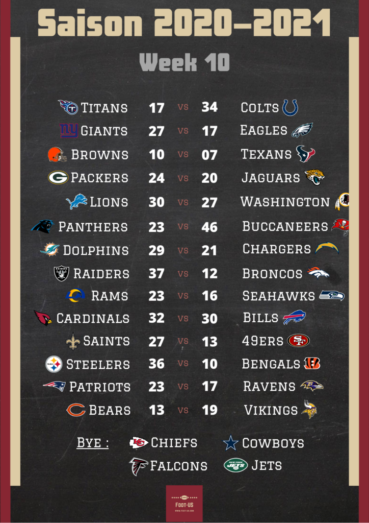 Résultats NFL Week 10