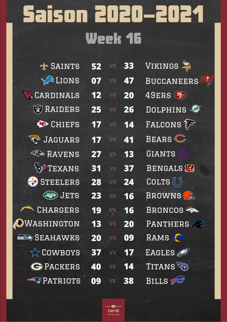Résultats NFL Week 16