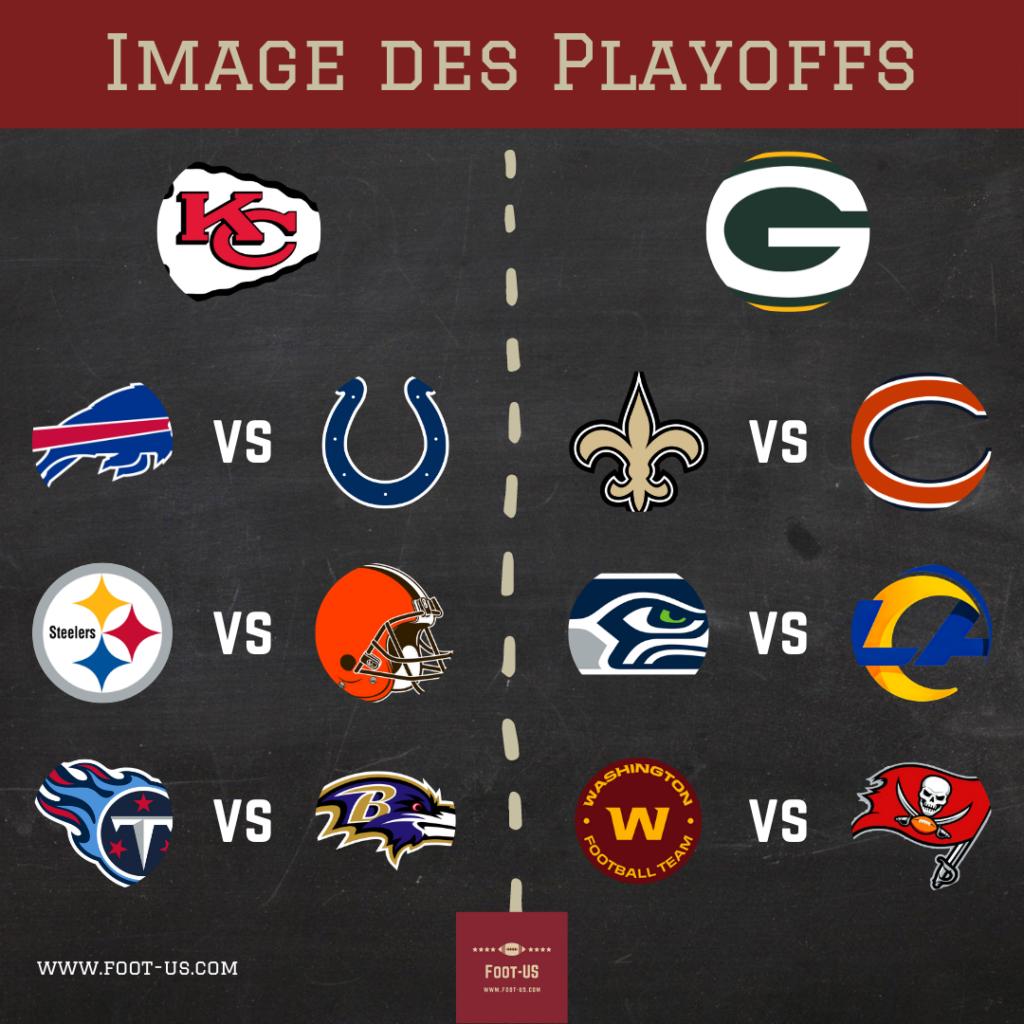 Image des Playoffs NFL